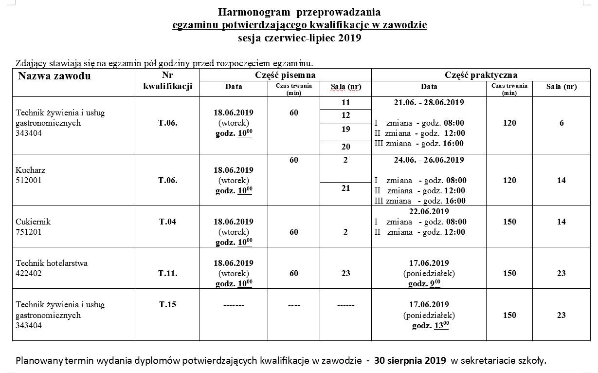 egzaminy czerwiec 2019