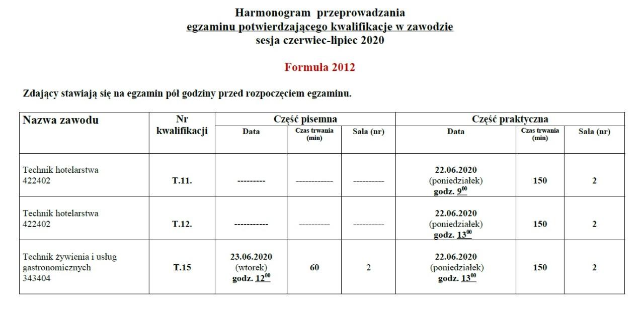 egz_zawod2012